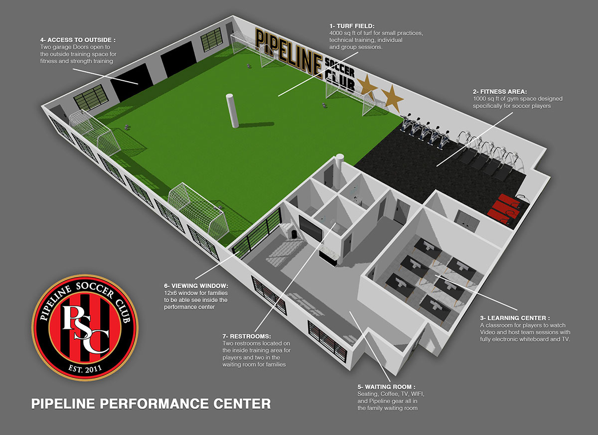 Layout of the new Pipeline Performance Center